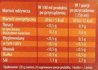 Kostka mięsna - Informations nutritionnelles - pl