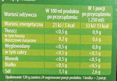 Kostka warzywna - Informations nutritionnelles - pl