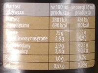 Majonez - Wartości odżywcze - pl