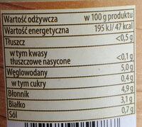 Marchewka z groszkiem - Wartości odżywcze