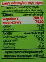 Skarb Życia Muszynianka - Wartości odżywcze