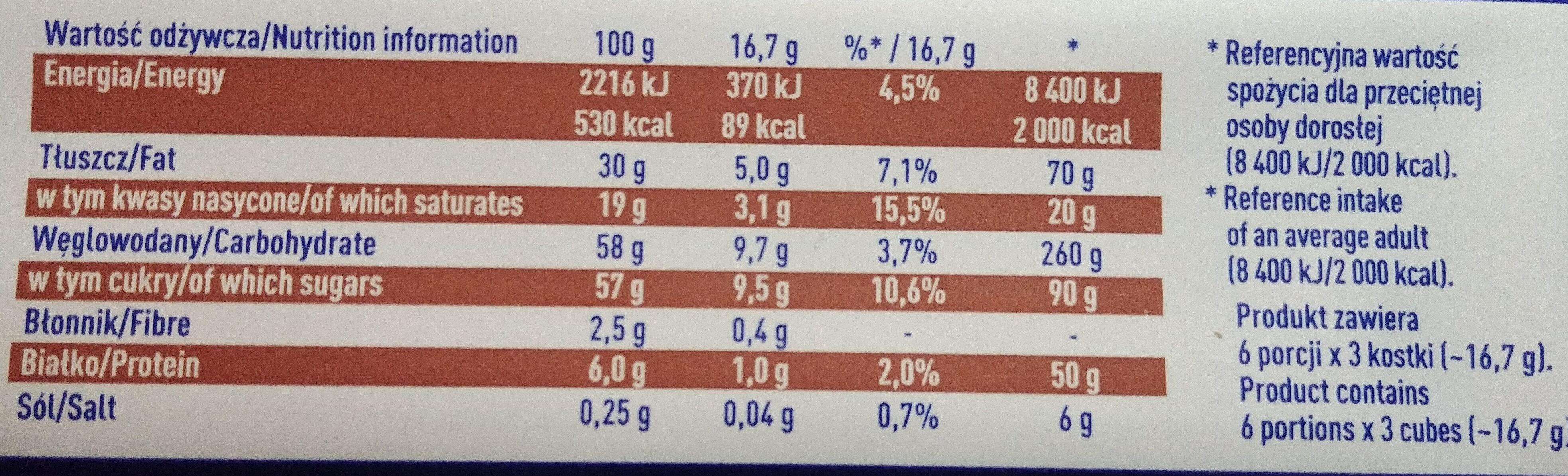 Czekolada mleczna - Nutrition facts