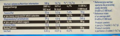 gorzka czekolada 64% - Voedingswaarden - pl
