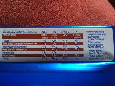 Czekolada mleczna z nadzieniem - Nutrition facts