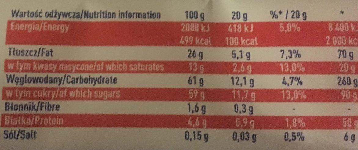 Mleczna Truskawkowa - Informazioni nutrizionali