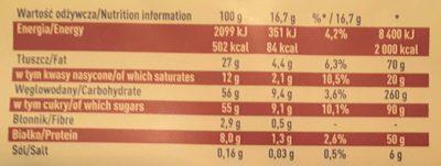 Chocolate Nuts & Raisins - Wartości odżywcze - pl
