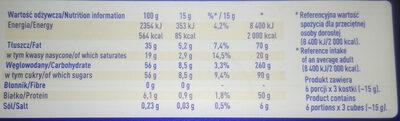 Czekolada biała - Wartości odżywcze