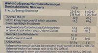 Candy - Informations nutritionnelles - en