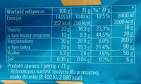 Lody czekoladowe w czekoladzie deserowej z kawałkami migdałów - Wartości odżywcze - pl