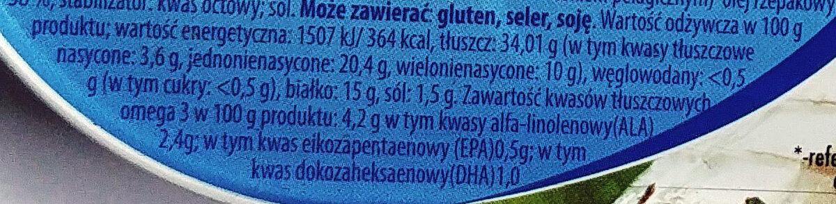 Filety z makreli w oleju - Wartości odżywcze