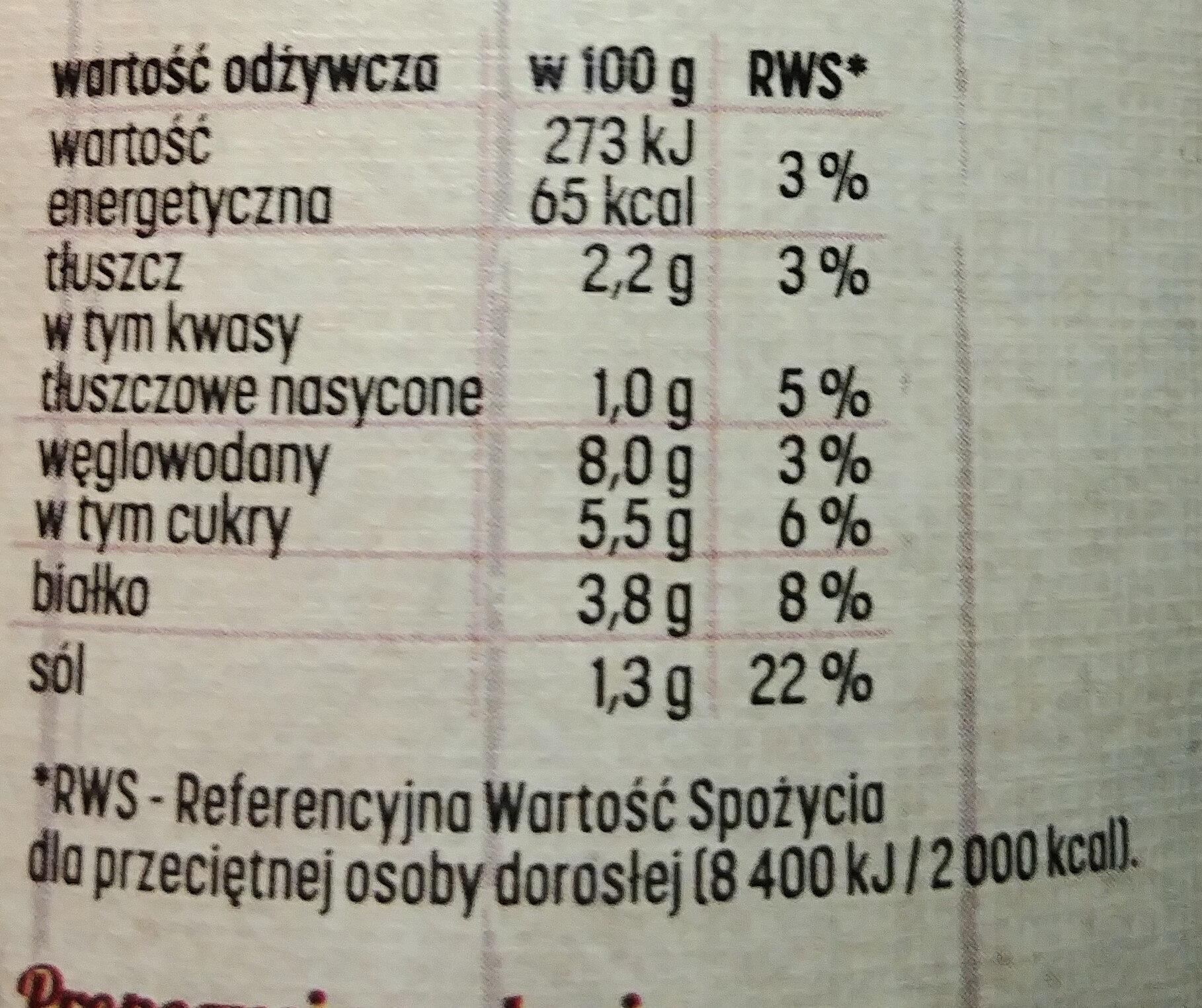 Sos Boloński z mięsem - Nutrition facts - pl