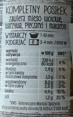 Boeuf Strogonow z makaronem - Nutrition facts - pl