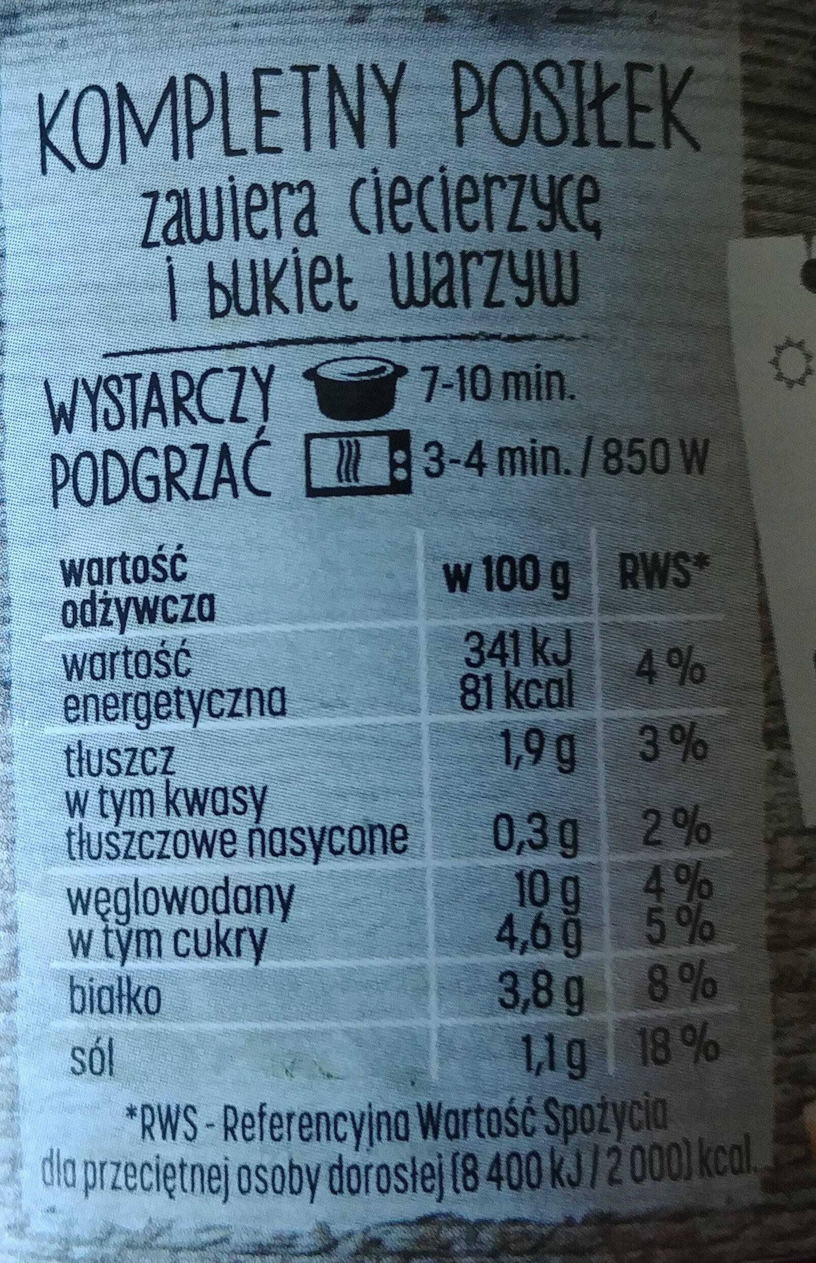 Ciecierzyca w warzywach - Wartości odżywcze - pl