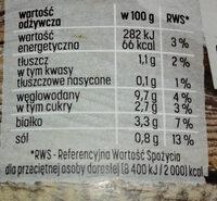 Leczo z fasolkami - Nutrition facts - pl