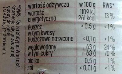 Dżem z czarnych porzeczek - Nutrition facts - pl