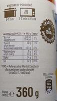 Sos Boloński - Nutrition facts - pl