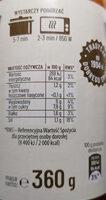 Sos włoski z czosnkiem i bazylią. - Nutrition facts - pl
