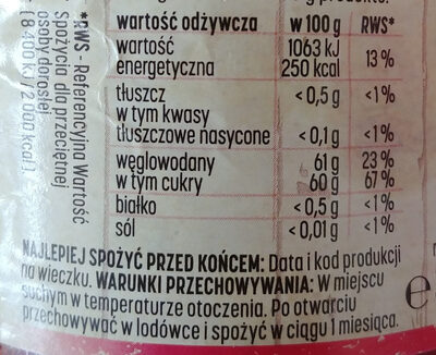 Dżem malinowy - Nutrition facts