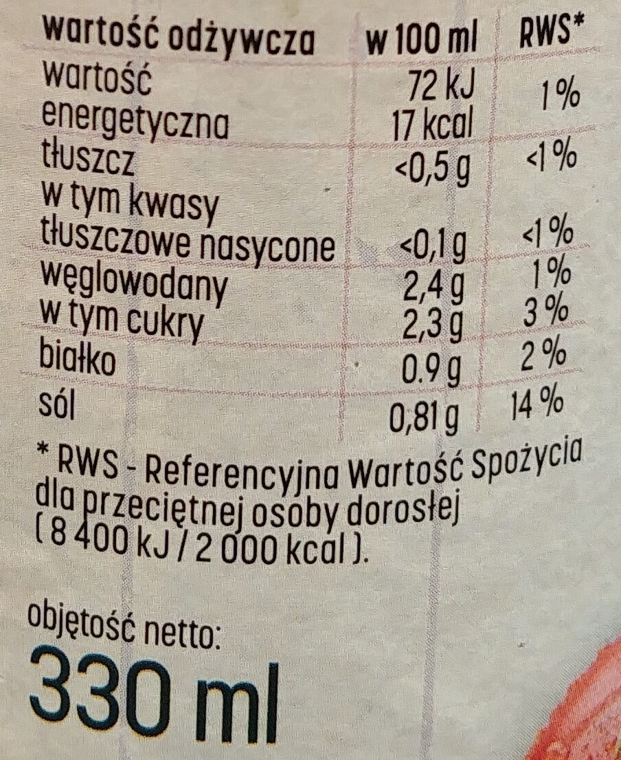 Sok pomidorowy - Nutrition facts - pl