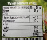 Sos tatarski - Wartości odżywcze
