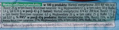 Baton z czekolady mlecznej - Wartości odżywcze