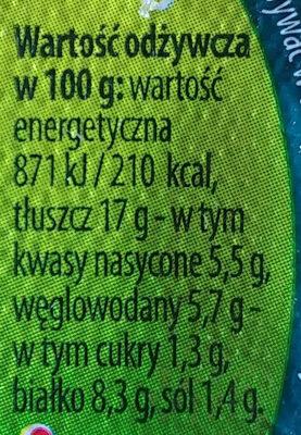 Pasztet z drobiem i pomidorami - Wartości odżywcze - pl