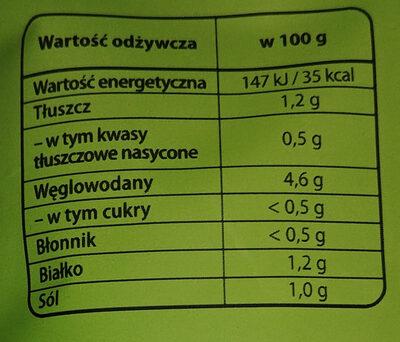 Krupnik z mięsem wieprzowym - Wartości odżywcze