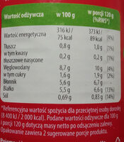Groszek zielony konserwowy - Nutrition facts - en