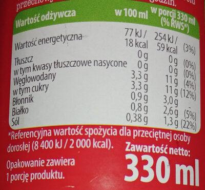 Sok wielowarzywny - Nutrition facts - pl