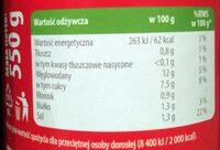 Sos Węgierski z Pieczarkami - Informations nutritionnelles - pl
