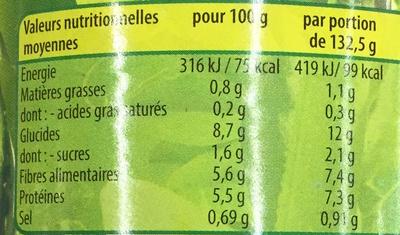 Mélange de petits pois non calibrés - Nutrition facts - fr
