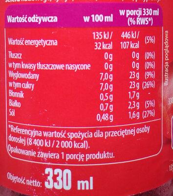 Apple and beetroot Juice - Wartości odżywcze