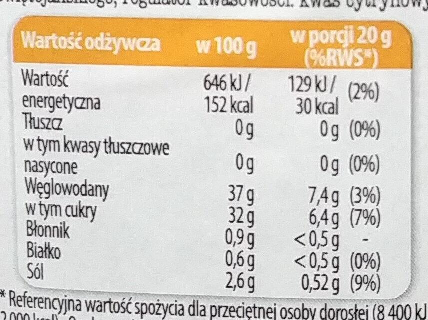 Sos Curry - Wartości odżywcze - pl