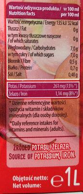 Sok z buraków z jabłkiem - Wartości odżywcze - pl