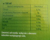Sok jabłkowy tłoczony - Nutrition facts