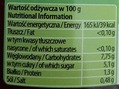 Buraczki tarte ekologiczne - Nutrition facts