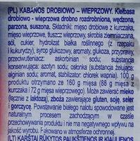Kabanos drobiowo-wieprzowy - Składniki - pl