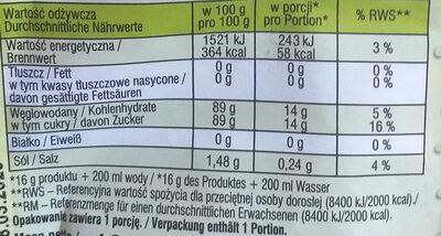 Oranżadka - napój o smaku cytrynowym - Voedingswaarden - pl