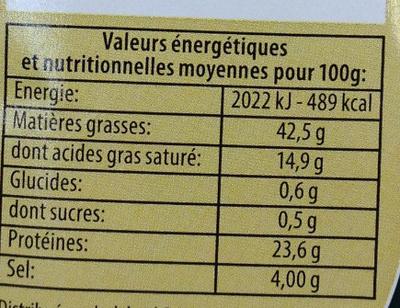 Saucisse au mètre - Nutrition facts - fr