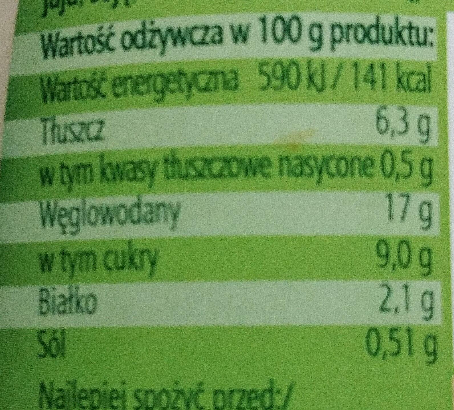Chrzan tarty - Wartości odżywcze - pl