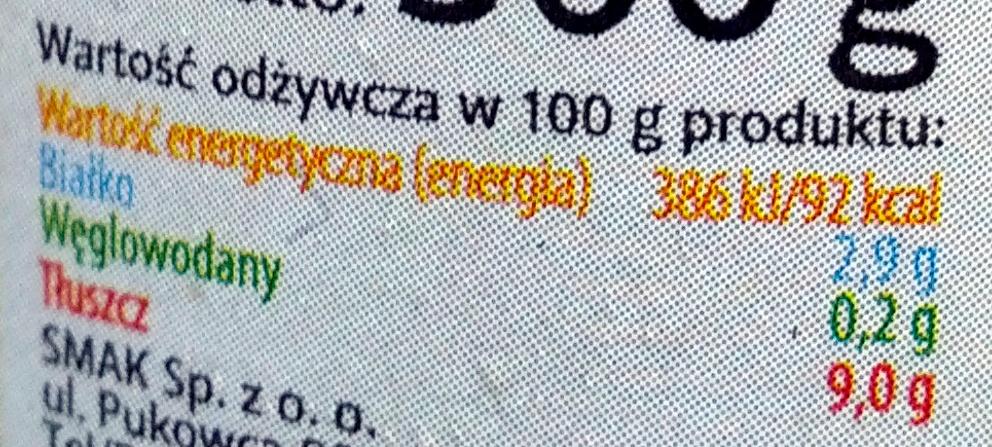 Czarne Oliwki - Wartości odżywcze - pl