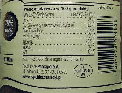 Kiełbasa biała - Nutrition facts