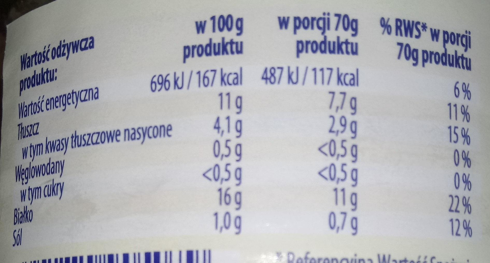 Kiełbasa krakowska - konserwa wieprzowa grubo rozdrobniona, sterylizowana - Wartości odżywcze