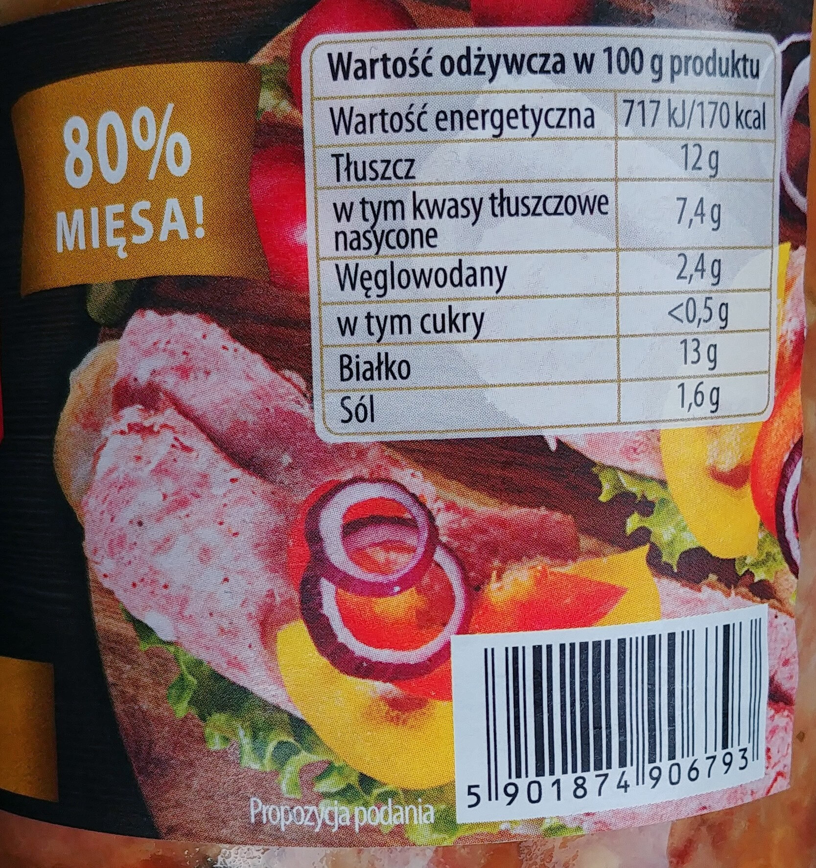 Konserwa wieprzowa grubo rozdrobniona - Wartości odżywcze