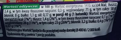 Baton owocowy - Wartości odżywcze - pl