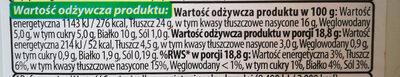 Serek śmietankowy w plastrach z papryką - Wartości odżywcze - pl