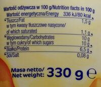 Skyr jogurt pitny typu islandzkiego - Wartości odżywcze - pl
