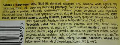 Sałatka warzywna z kukurydzą - Składniki