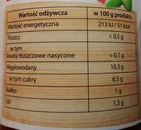 Sos Boloński z bazylią - Nutrition facts - pl