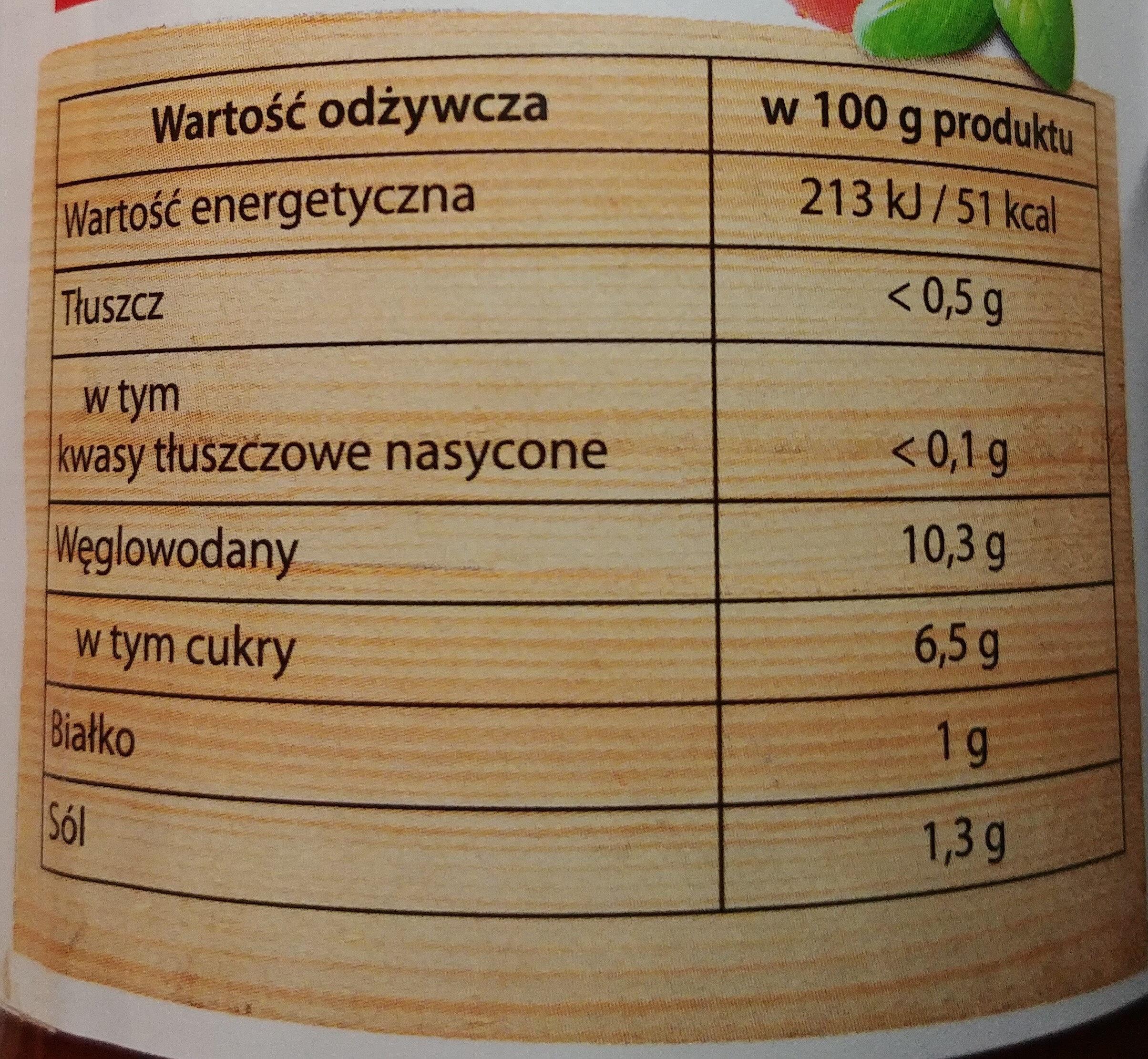 Sos Boloński z bazylią - Wartości odżywcze - pl